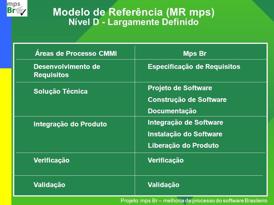 Modelo de Referência (MR mps) Nível D - Largamente Definido