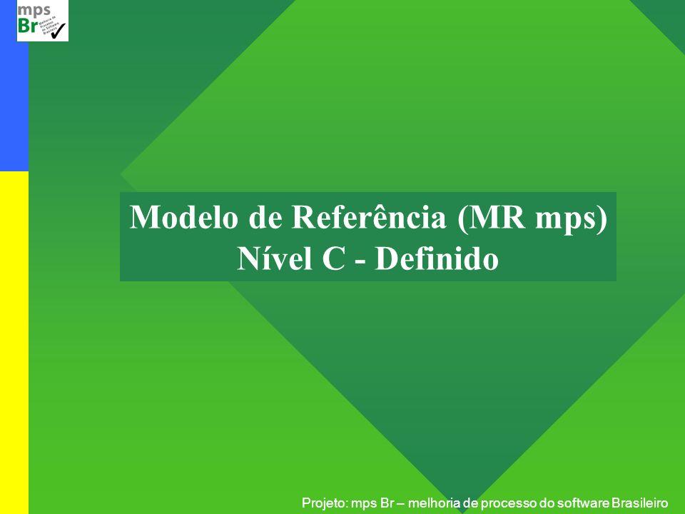 Modelo de Referência (MR mps) Nível C - Definido