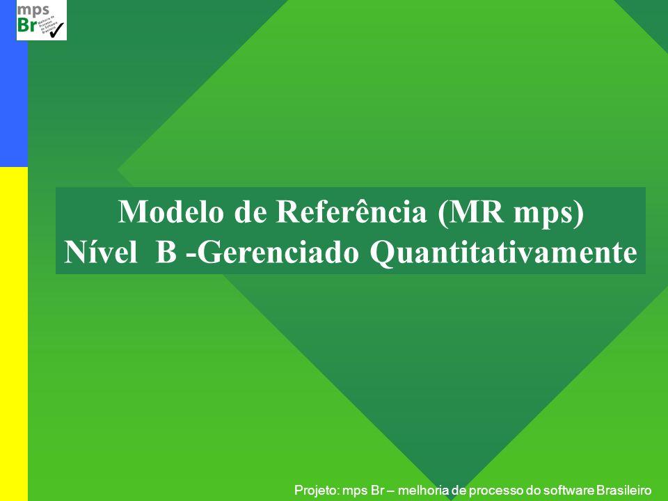 Modelo de Referência (MR mps) Nível B -Gerenciado Quantitativamente