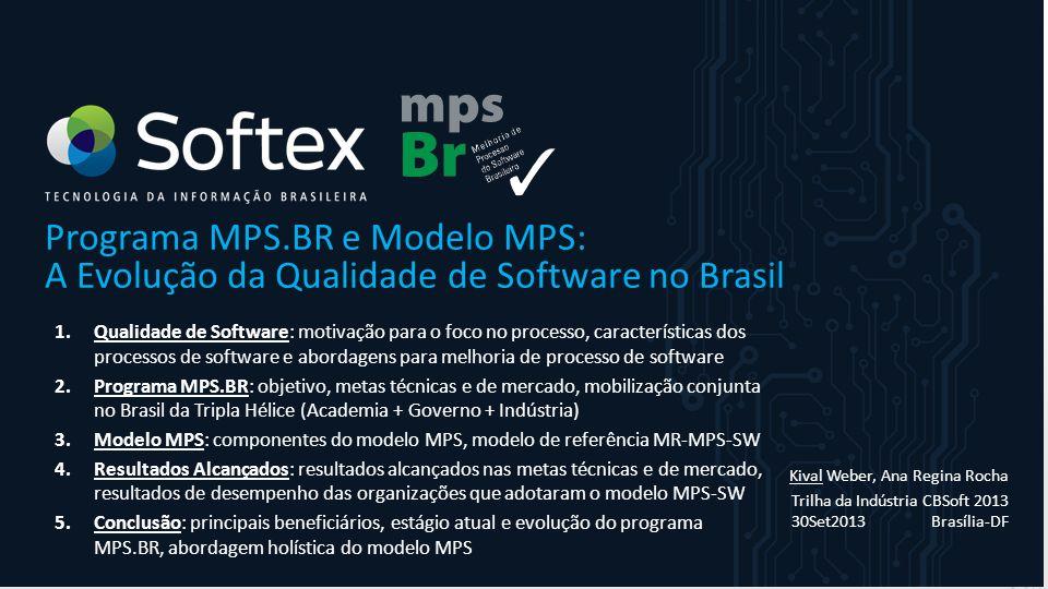 A Evolução da Qualidade de Software no Brasil