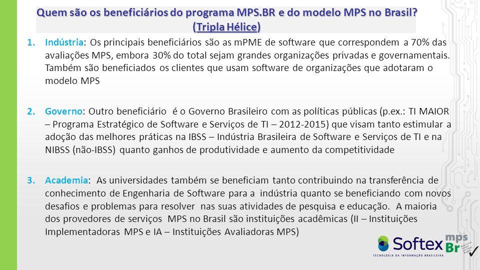 Quem são os beneficiários do programa MPS.BR e do modelo MPS no Brasil (Tripla Hélice)