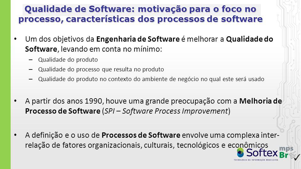 Qualidade de Software: motivação para o foco no processo, características dos processos de software