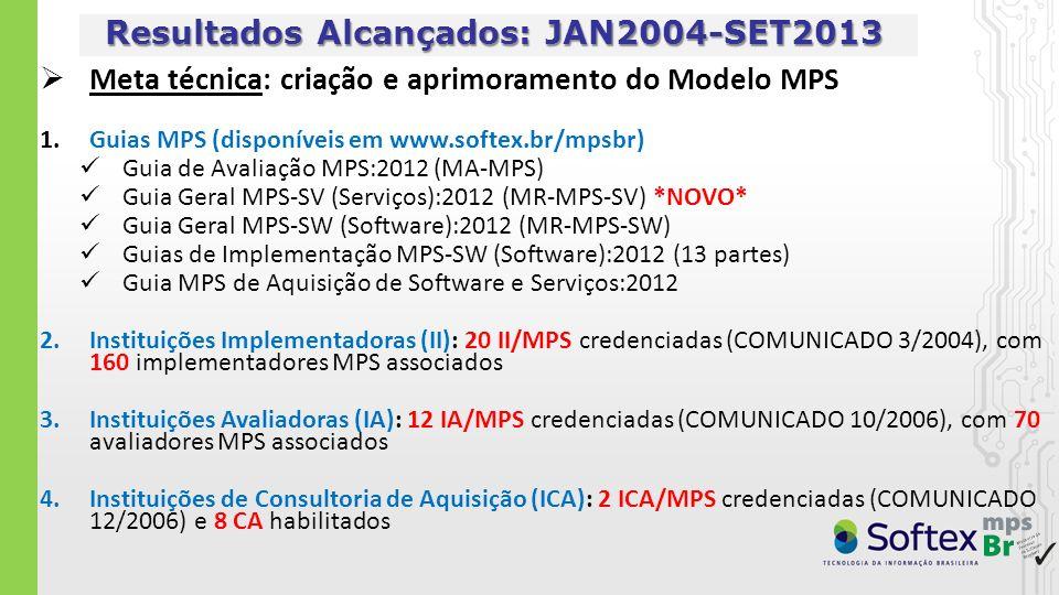 Resultados Alcançados: JAN2004-SET2013