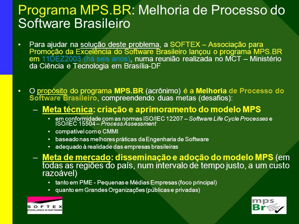Programa MPS.BR: Melhoria de Processo do Software Brasileiro