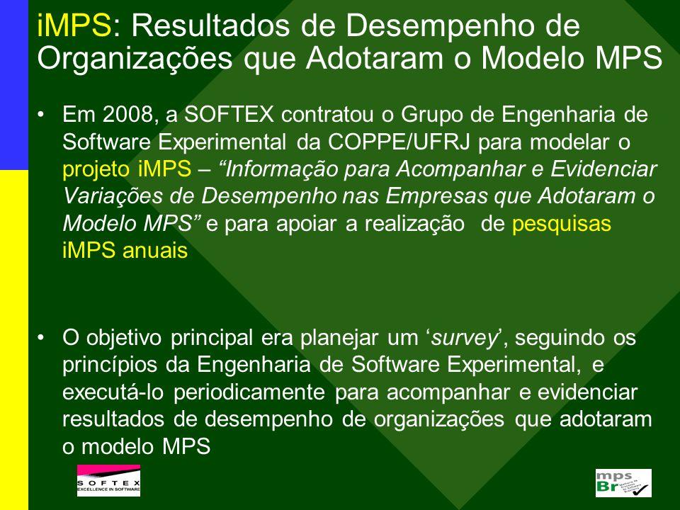 iMPS: Resultados de Desempenho de Organizações que Adotaram o Modelo MPS