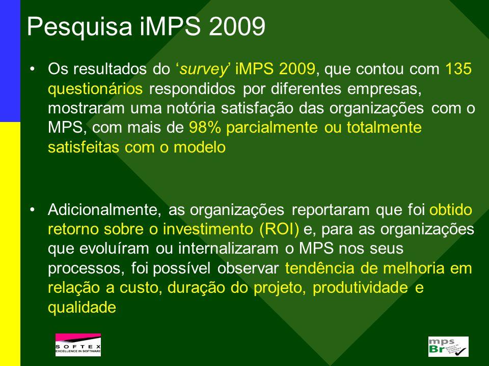 Pesquisa iMPS 2009