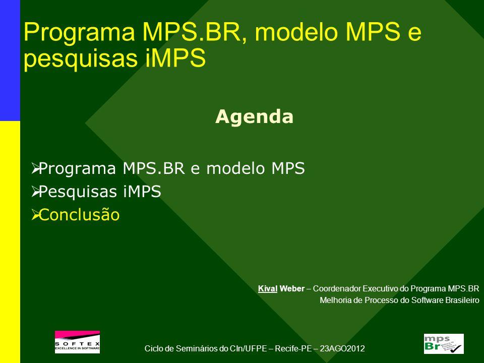 Programa MPS.BR, modelo MPS e pesquisas iMPS