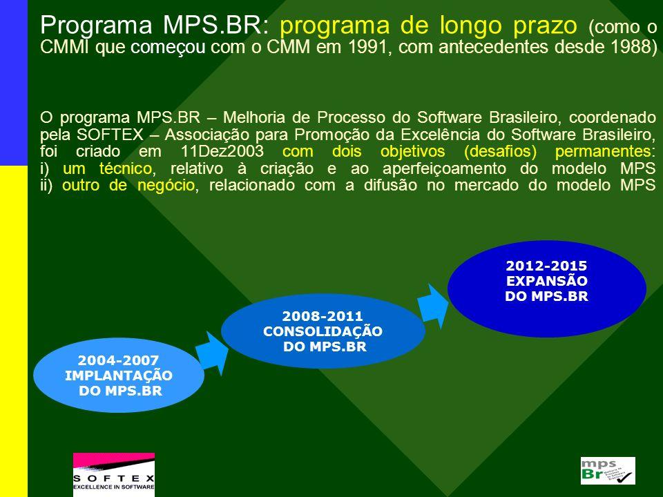 Programa MPS.BR: programa de longo prazo (como o CMMI que começou com o CMM em 1991, com antecedentes desde 1988) O programa MPS.BR – Melhoria de Processo do Software Brasileiro, coordenado pela SOFTEX – Associação para Promoção da Excelência do Software Brasileiro, foi criado em 11Dez2003 com dois objetivos (desafios) permanentes: i) um técnico, relativo à criação e ao aperfeiçoamento do modelo MPS ii) outro de negócio, relacionado com a difusão no mercado do modelo MPS