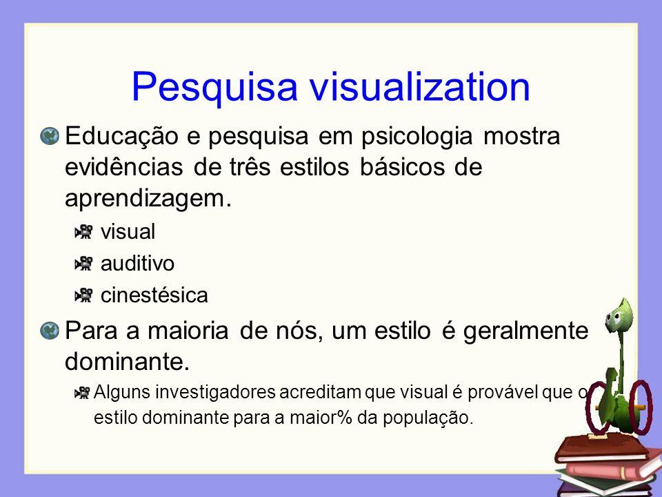Pesquisa visualization