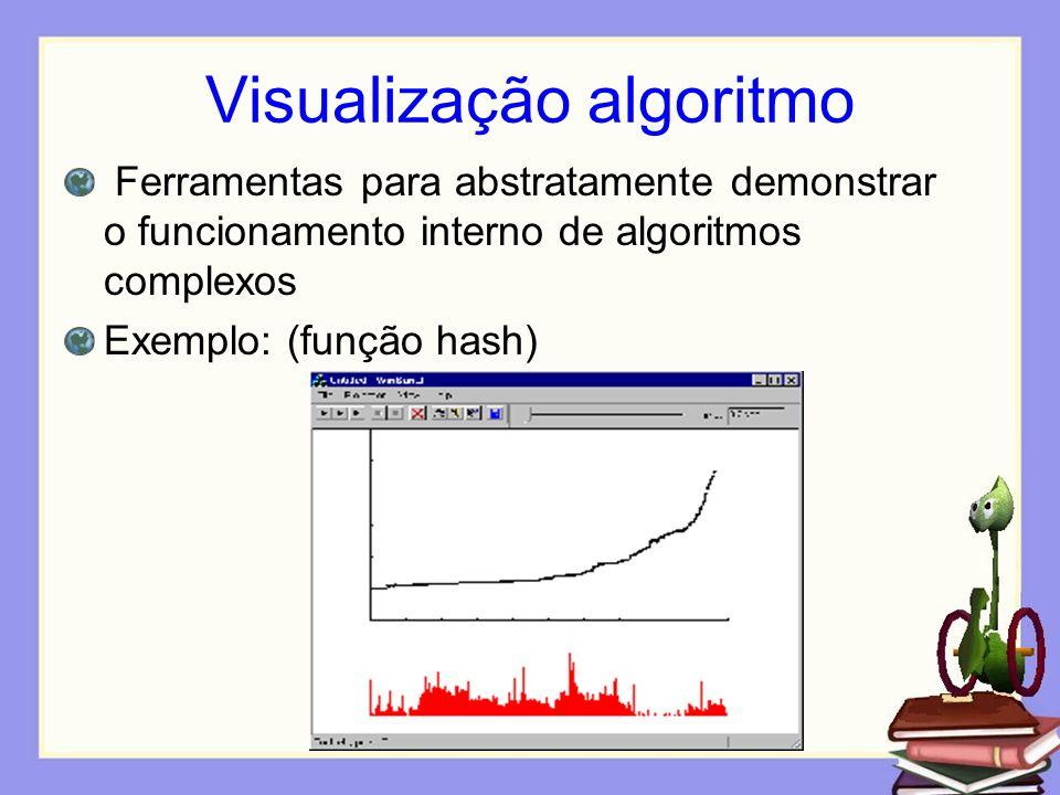 Visualização algoritmo