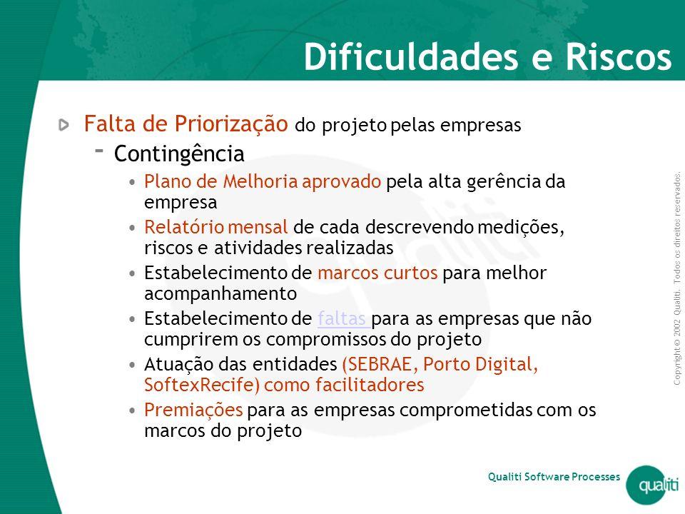 Dificuldades e Riscos Falta de Priorização do projeto pelas empresas
