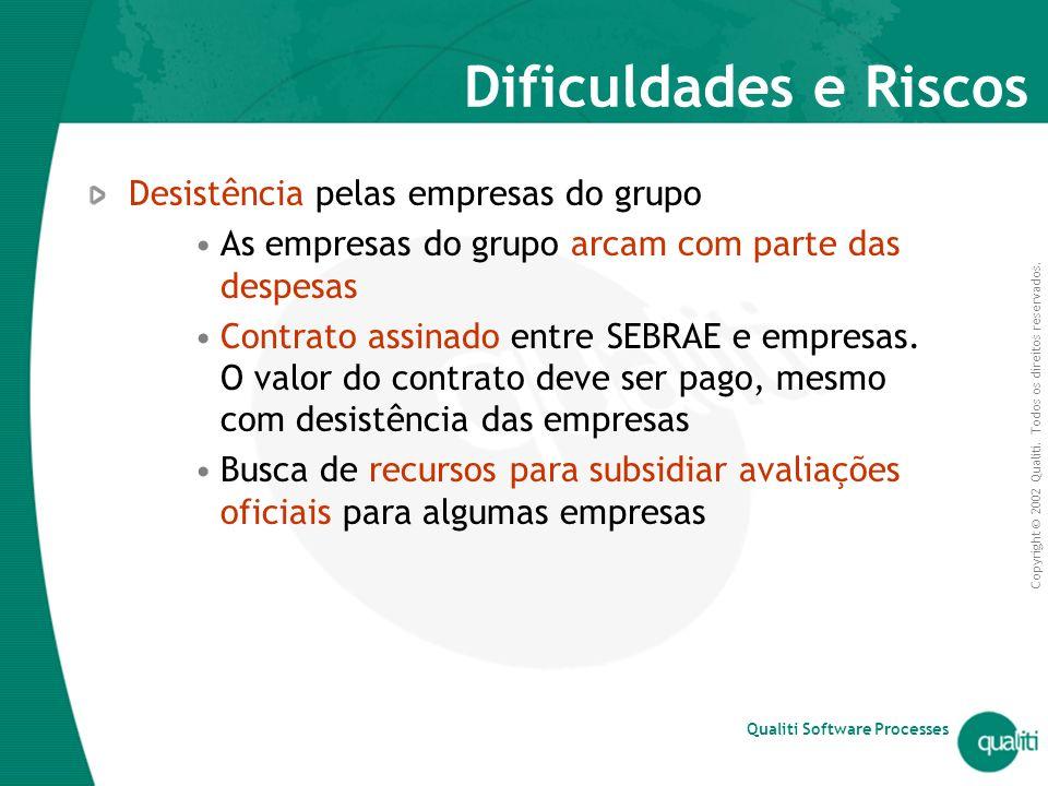 Dificuldades e Riscos Desistência pelas empresas do grupo