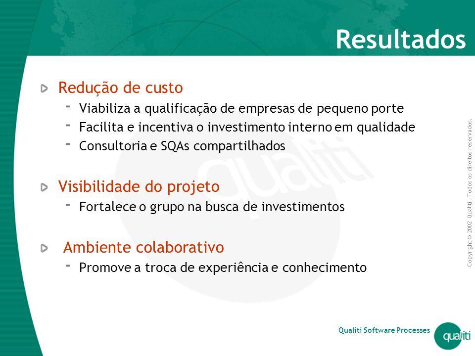 Resultados Redução de custo Visibilidade do projeto