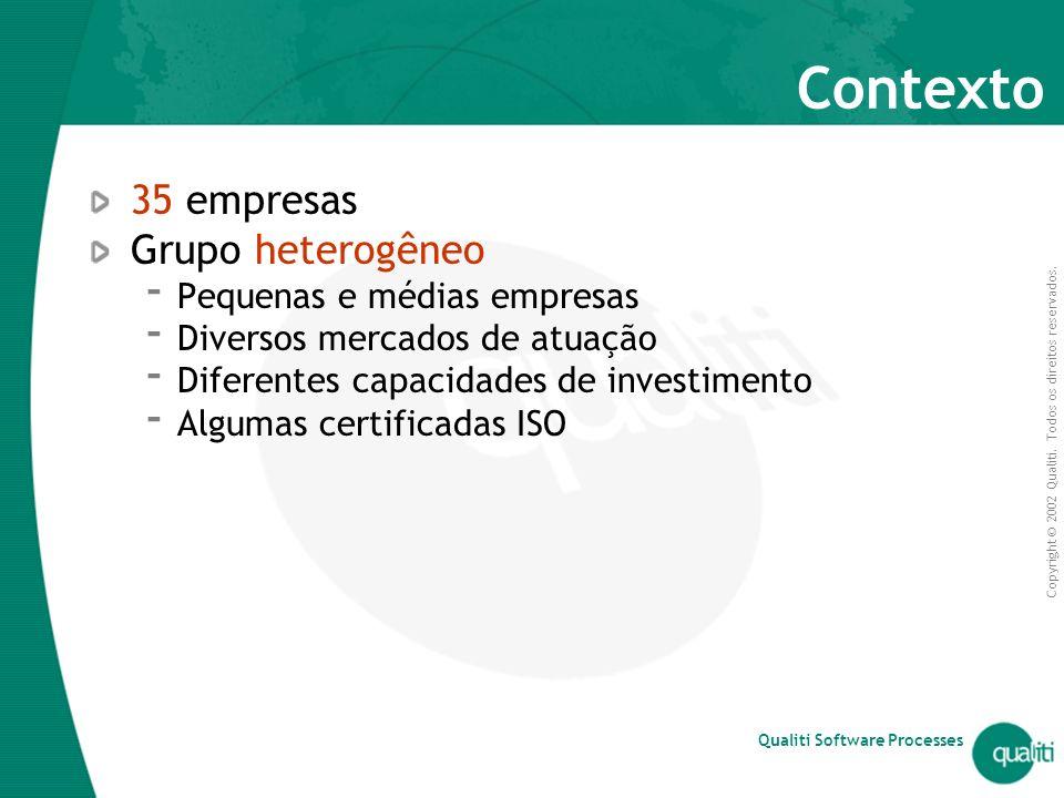 Contexto 35 empresas Grupo heterogêneo Pequenas e médias empresas