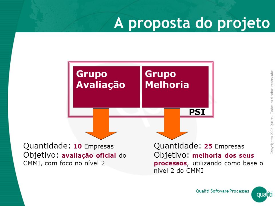 A proposta do projeto Grupo Avaliação Grupo Melhoria PSI