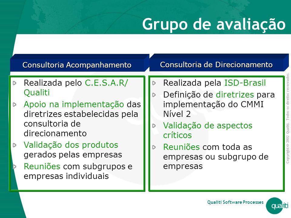 Grupo de avaliação Realizada pelo C.E.S.A.R/ Qualiti
