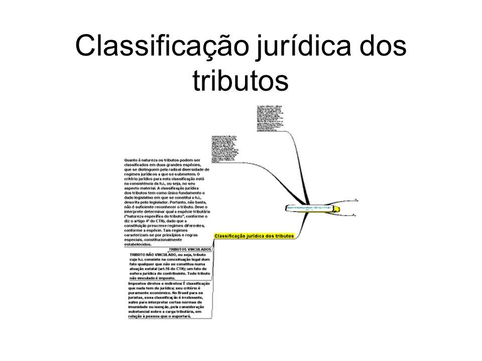 Classificação jurídica dos tributos