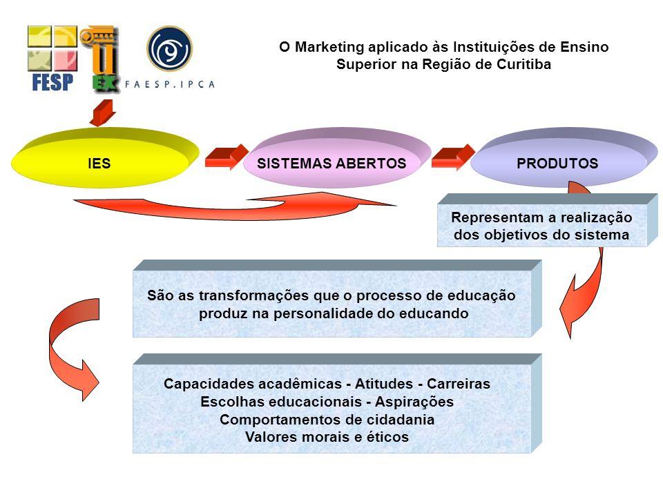 Representam a realização dos objetivos do sistema