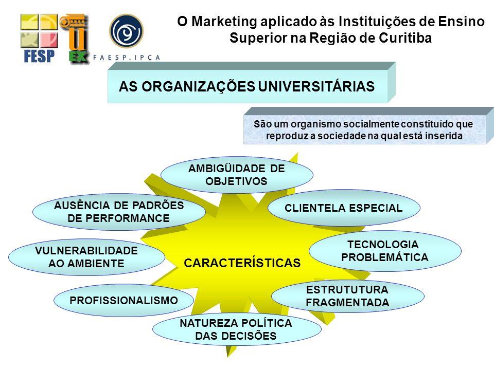 AS ORGANIZAÇÕES UNIVERSITÁRIAS