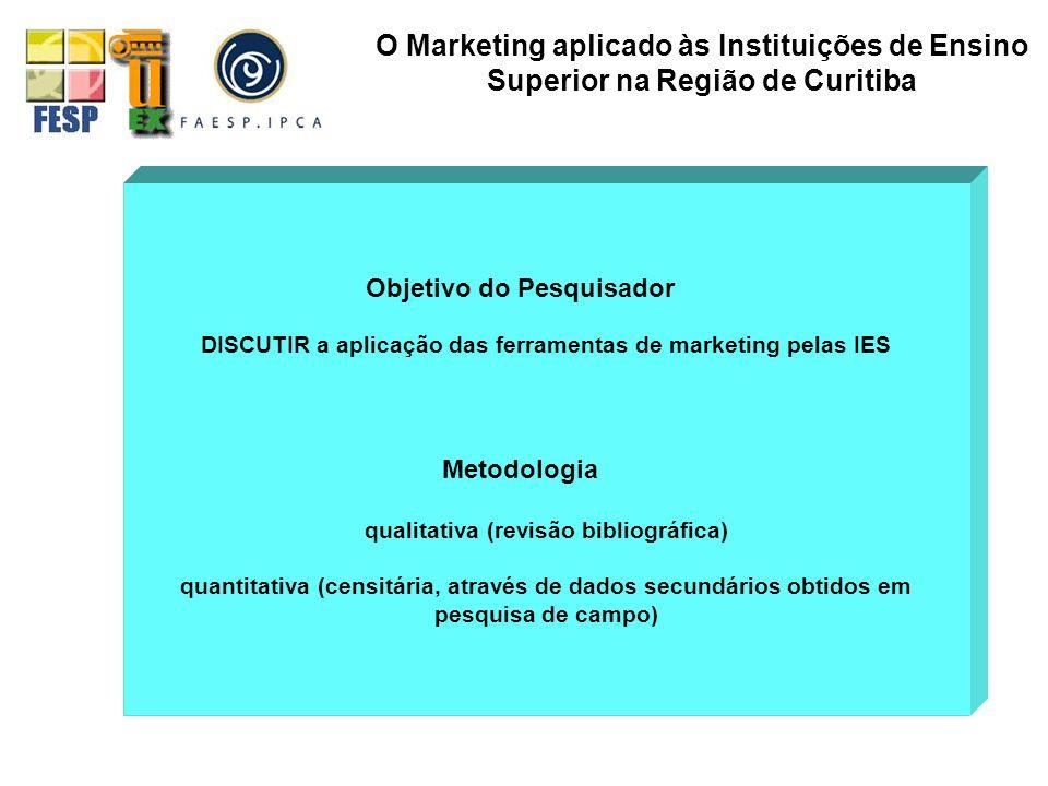 DISCUTIR a aplicação das ferramentas de marketing pelas IES