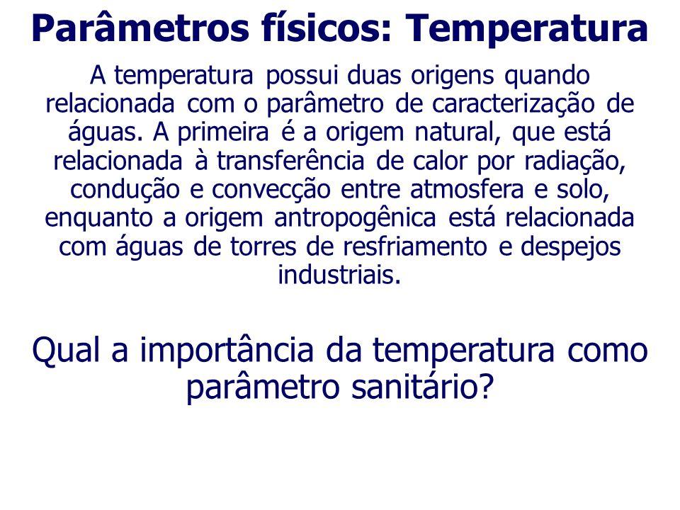 Parâmetros físicos: Temperatura