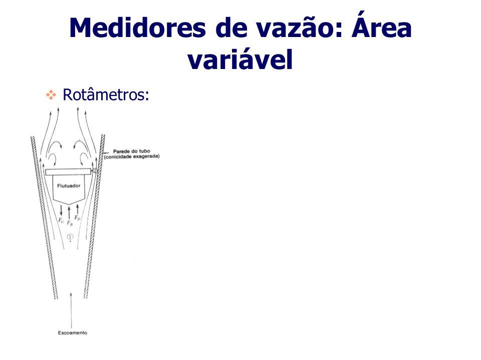 Medidores de vazão: Área variável