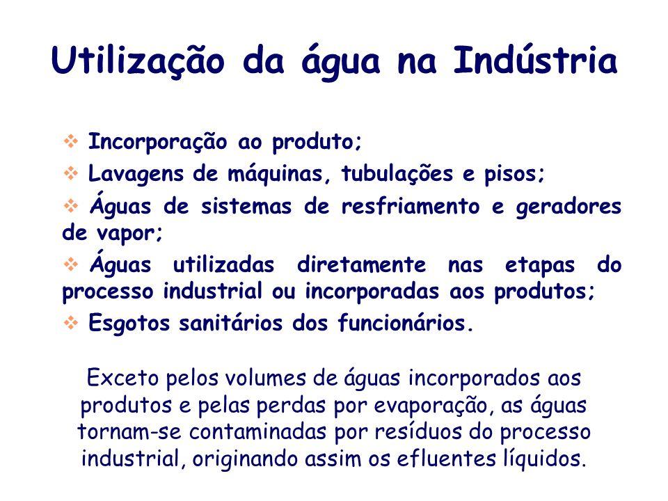 Utilização da água na Indústria