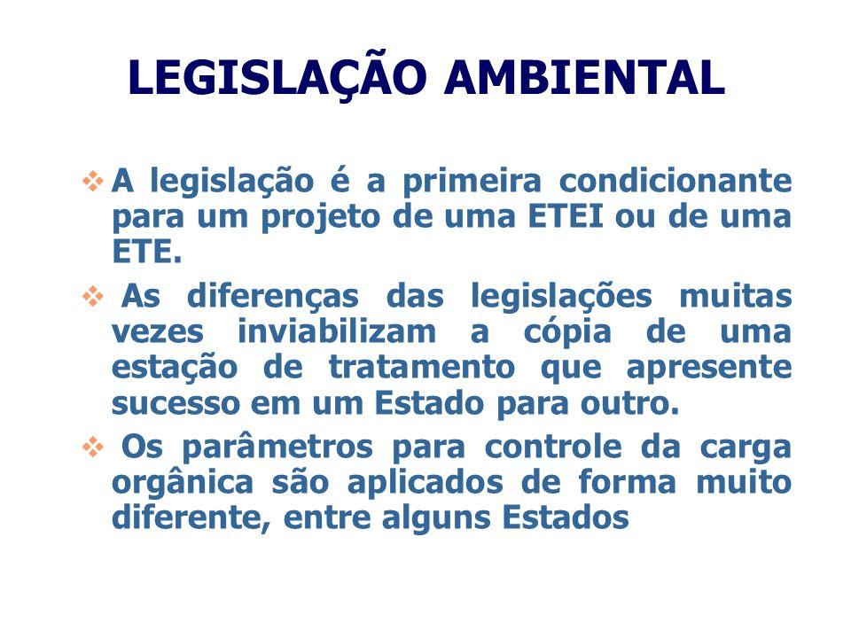 LEGISLAÇÃO AMBIENTAL A legislação é a primeira condicionante para um projeto de uma ETEI ou de uma ETE.