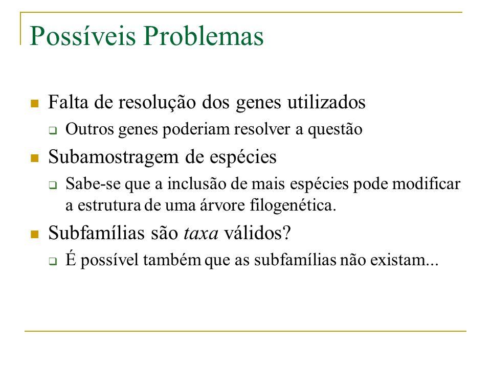 Possíveis Problemas Falta de resolução dos genes utilizados