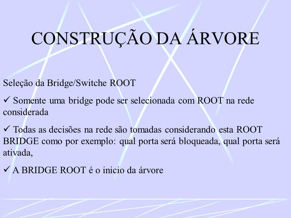 CONSTRUÇÃO DA ÁRVORE Seleção da Bridge/Switche ROOT