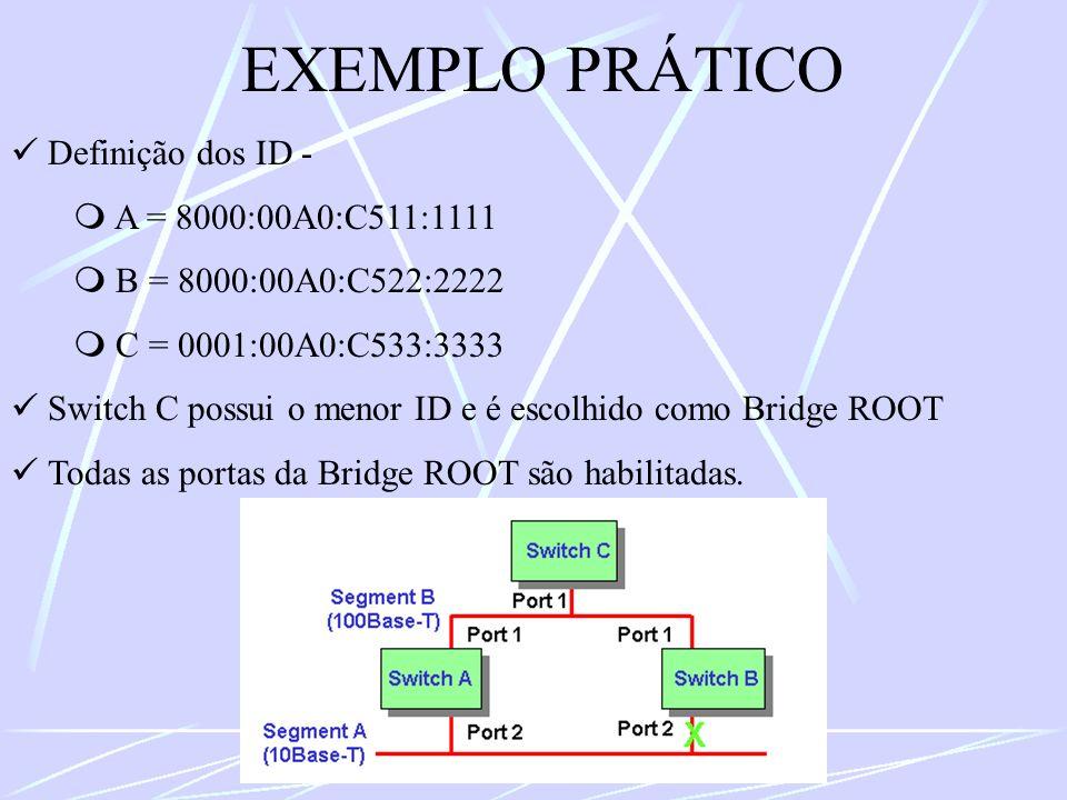 EXEMPLO PRÁTICO  Definição dos ID -  A = 8000:00A0:C511:1111