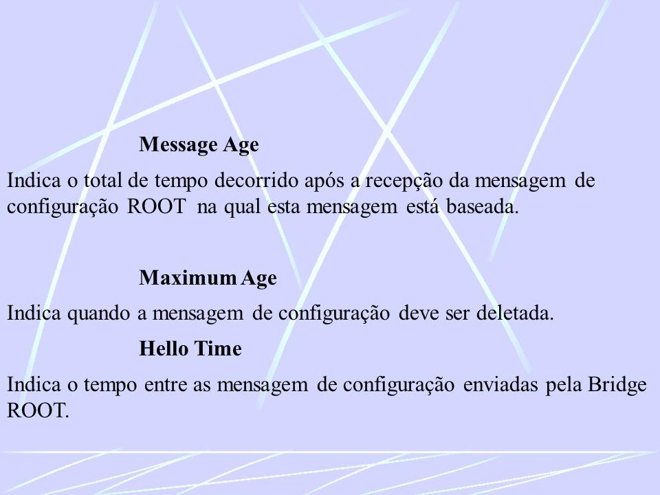 Message Age Indica o total de tempo decorrido após a recepção da mensagem de configuração ROOT na qual esta mensagem está baseada.