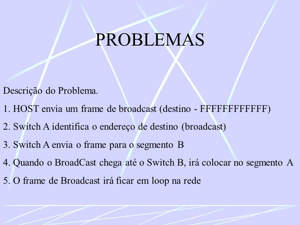 PROBLEMAS Descrição do Problema.