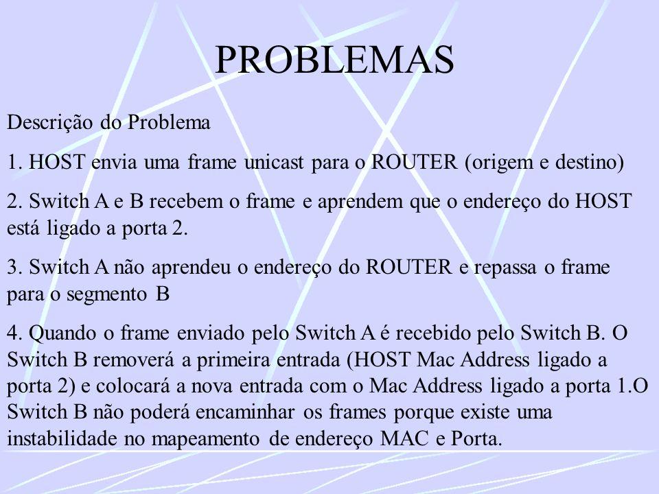 PROBLEMAS Descrição do Problema