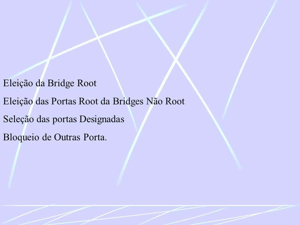 Eleição da Bridge Root Eleição das Portas Root da Bridges Não Root. Seleção das portas Designadas.