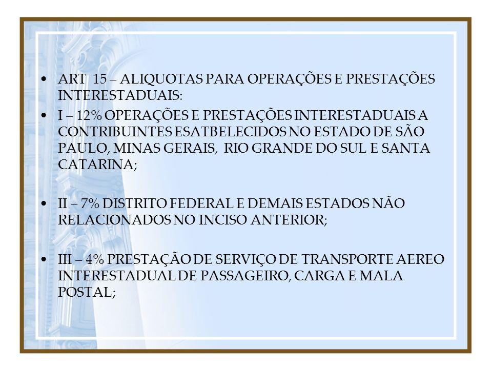 ART 15 – ALIQUOTAS PARA OPERAÇÕES E PRESTAÇÕES INTERESTADUAIS: