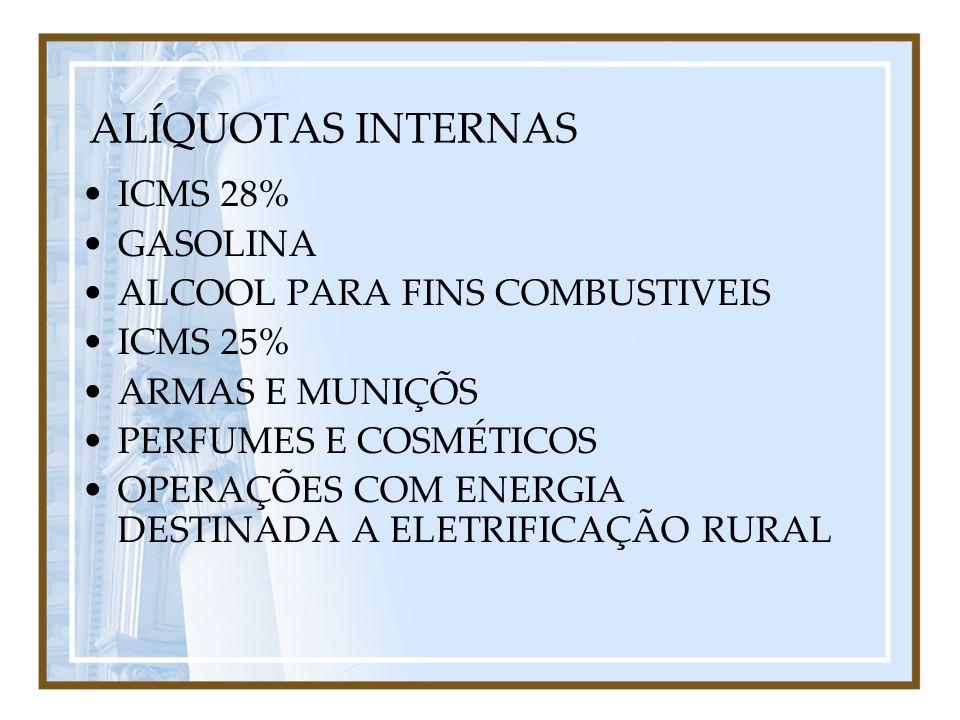 ALÍQUOTAS INTERNAS ICMS 28% GASOLINA ALCOOL PARA FINS COMBUSTIVEIS