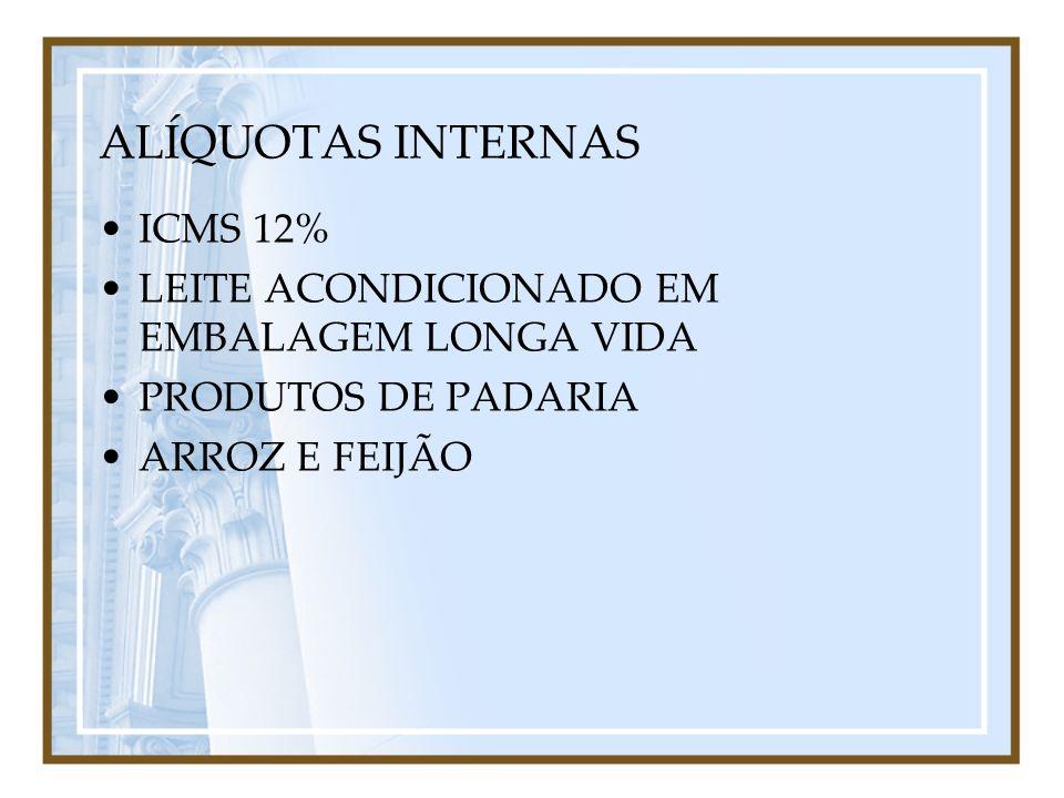 ALÍQUOTAS INTERNAS ICMS 12%