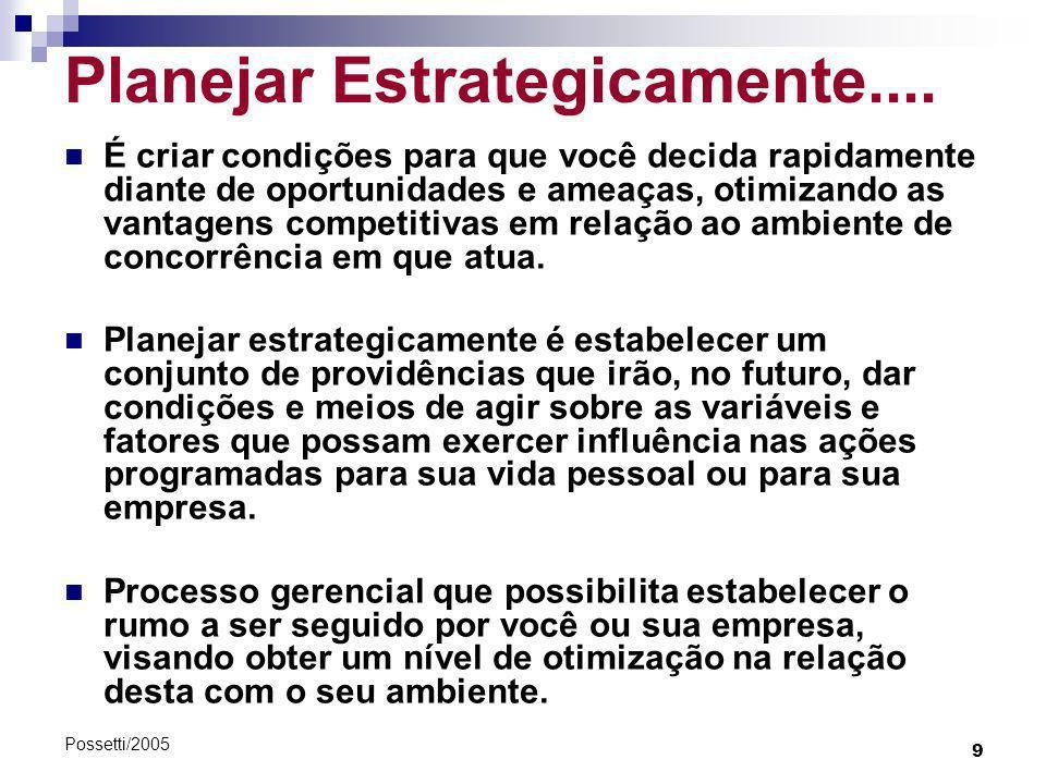 Planejar Estrategicamente....