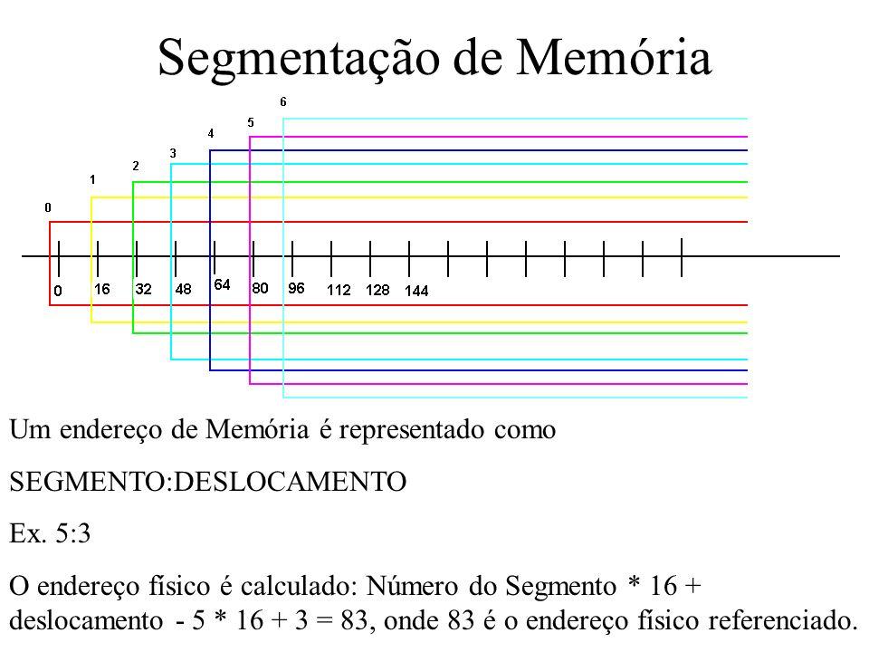 Segmentação de Memória
