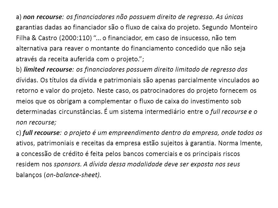 a) non recourse: os financiadores não possuem direito de regresso