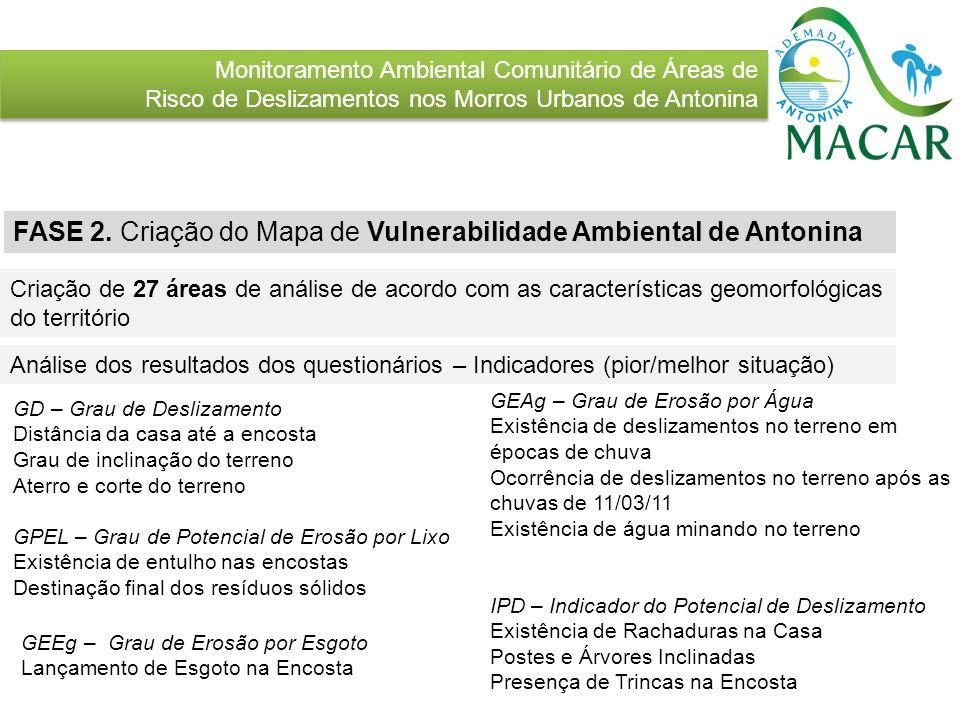 FASE 2. Criação do Mapa de Vulnerabilidade Ambiental de Antonina