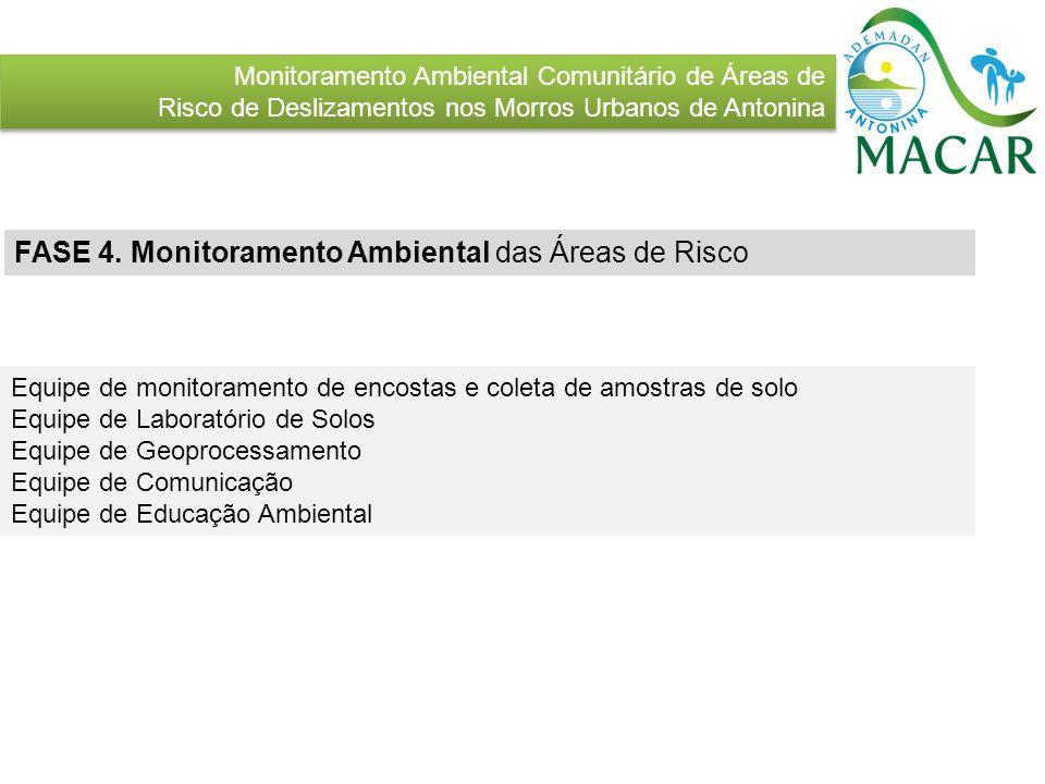 FASE 4. Monitoramento Ambiental das Áreas de Risco