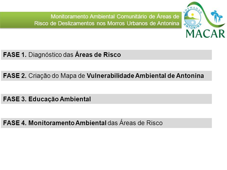 FASE 1. Diagnóstico das Áreas de Risco