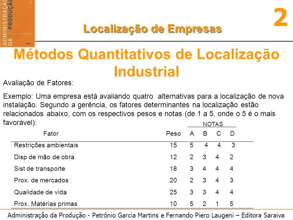 Métodos Quantitativos de Localização