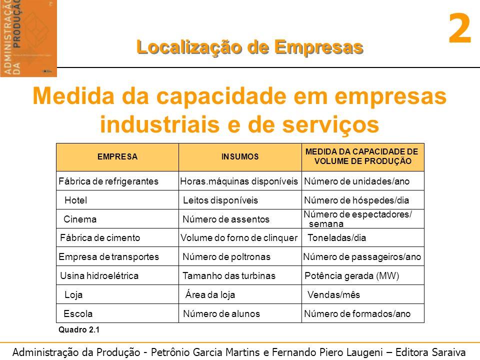 Medida da capacidade em empresas industriais e de serviços