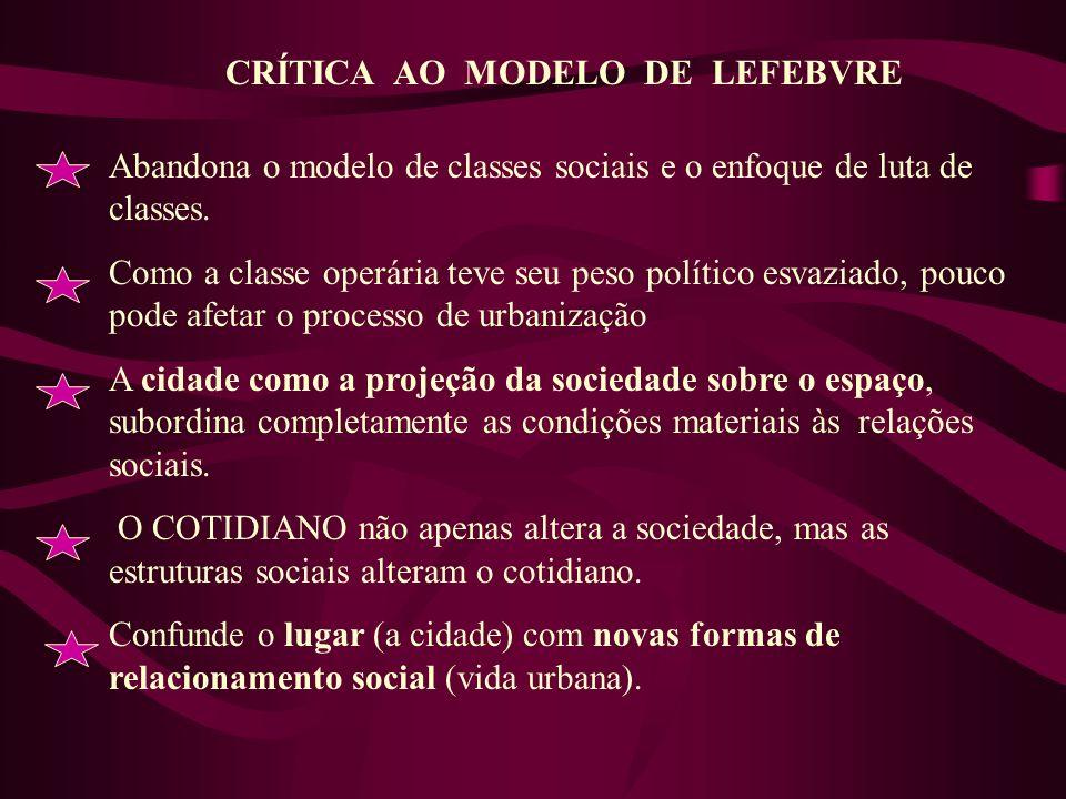 CRÍTICA AO MODELO DE LEFEBVRE