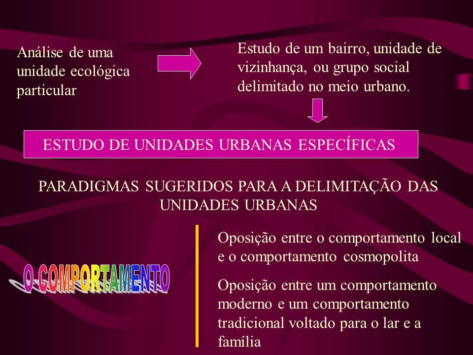 Estudo de um bairro, unidade de vizinhança, ou grupo social delimitado no meio urbano.