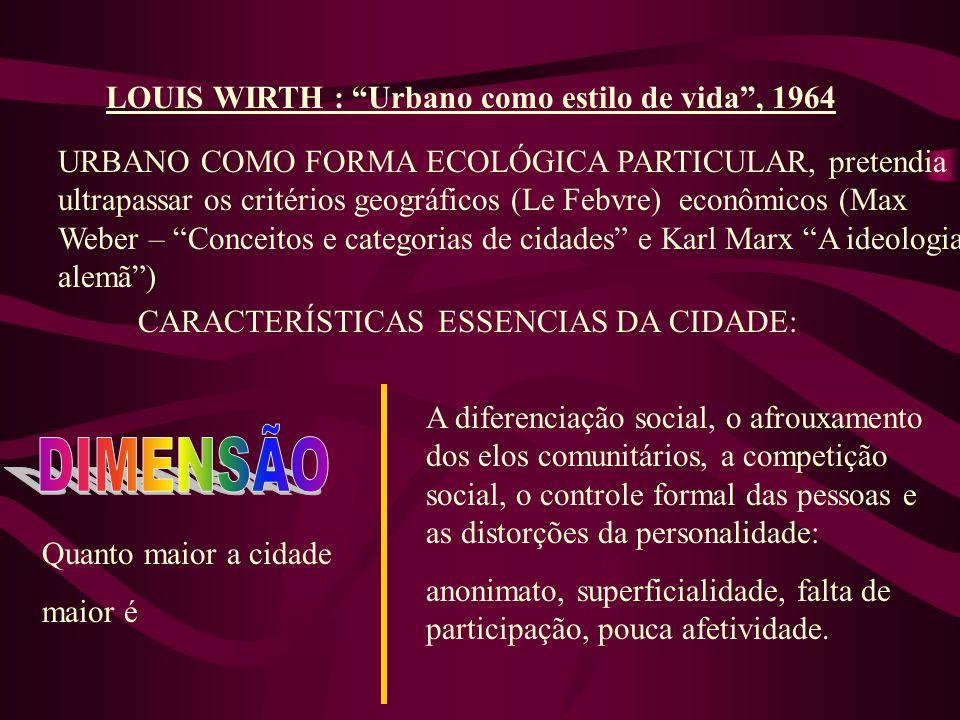 DIMENSÃO LOUIS WIRTH : Urbano como estilo de vida , 1964