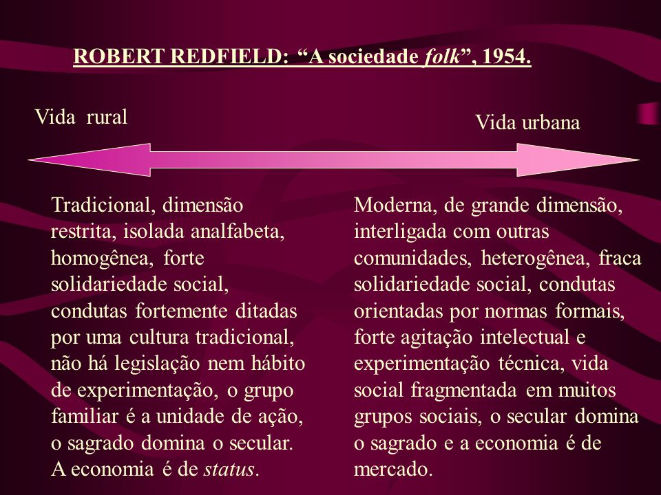 ROBERT REDFIELD: A sociedade folk , 1954.